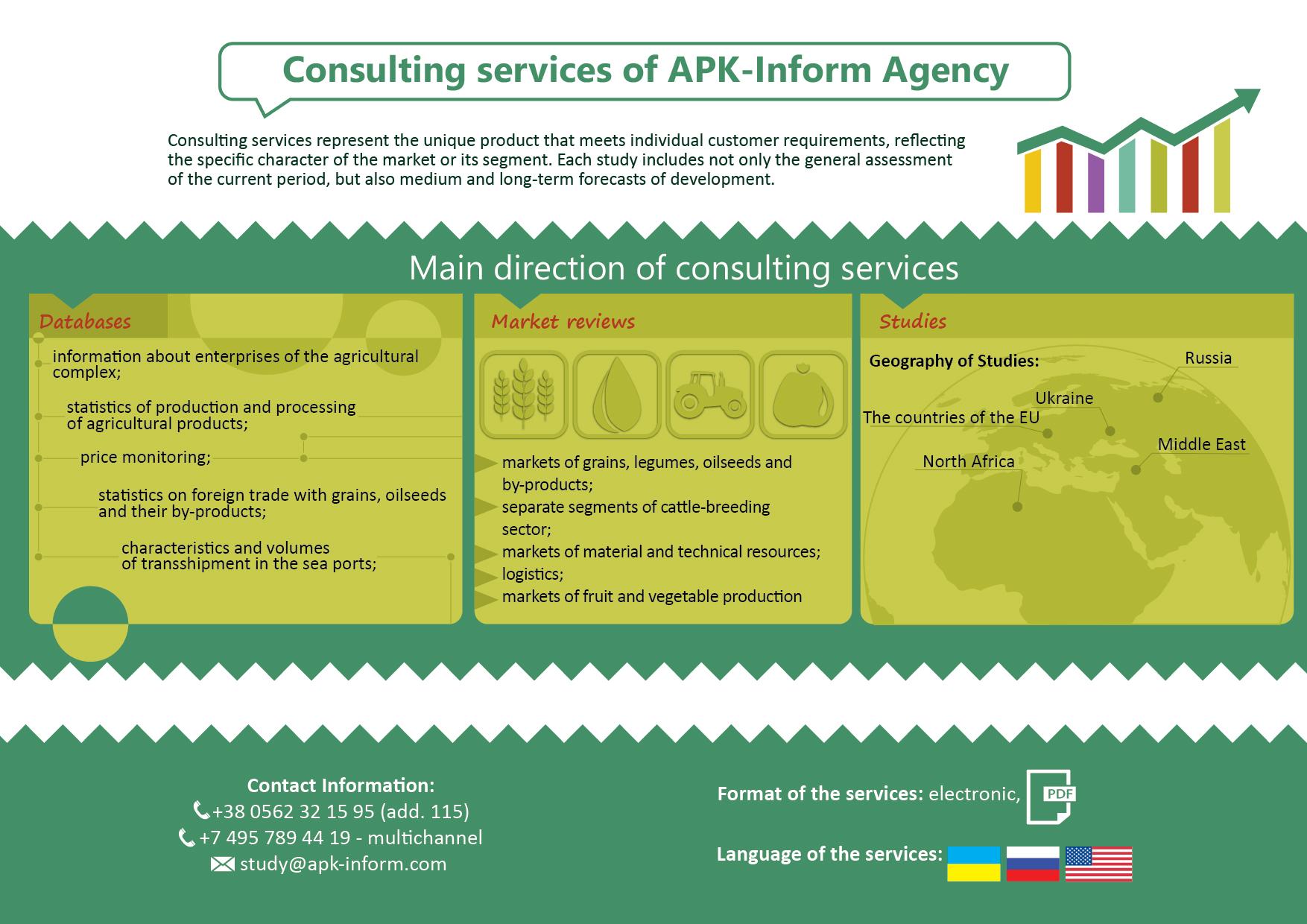 Consulting_APK