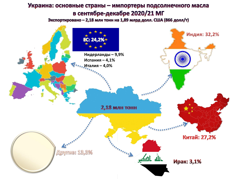 То, что сейчас происходит на рынке, мы уже проходили – «Укролияпром» (АПК-Информ: ИТОГИ №1 (79))